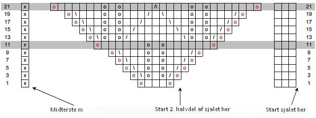 chart1-dk