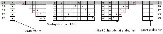 chart2-dk