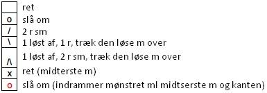 chart3-a-dk