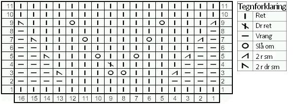 monkey-tabel