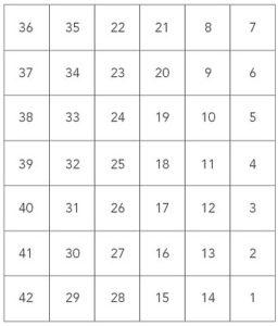 Firkanterne strikkes i numerisk orden, som det ses af diagrammet.