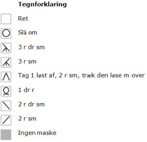 stiorra-aerme-tegnforklaring-