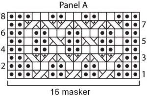aran-panel-a