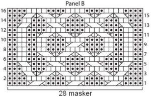 aran-panel-b