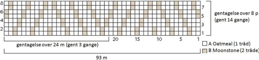 filtet-pude-diagram